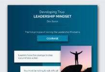 Leadership Mindset Infographic