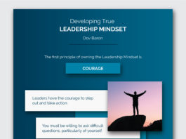 Leadership Mindset Infographic
