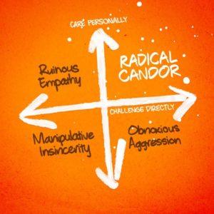 Radical candor book cover