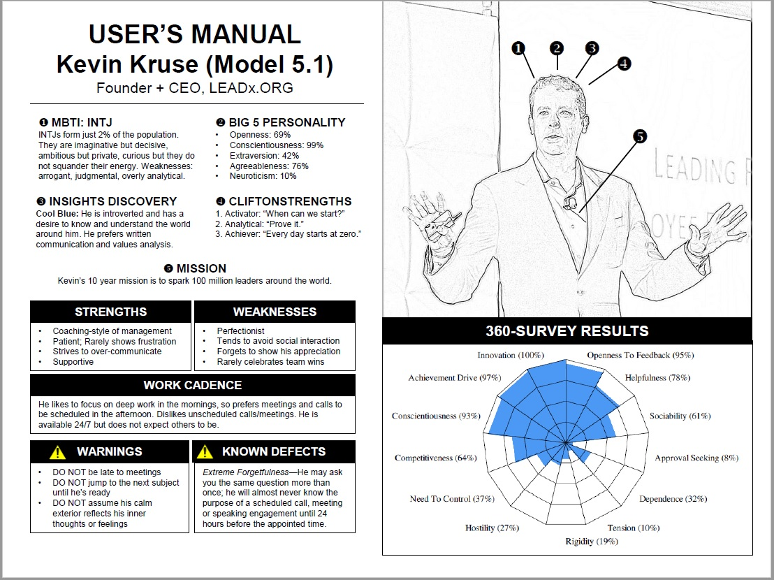 How To Create Your Leadership User Manual Self Manual Guide