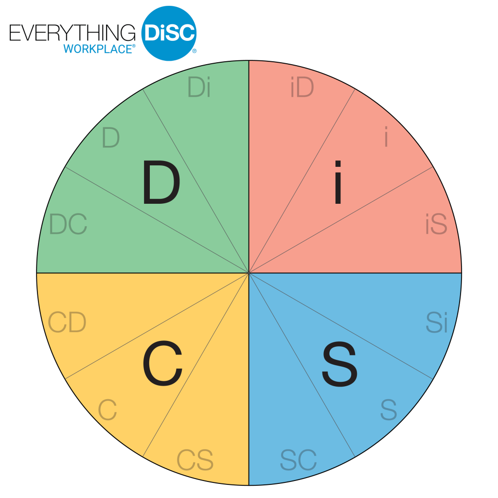 The Ultimate Guide To The Disc Assessment And Personality Test Leadx Purchase disc assessments for your team or check out our team report and facilitator guide. personality test